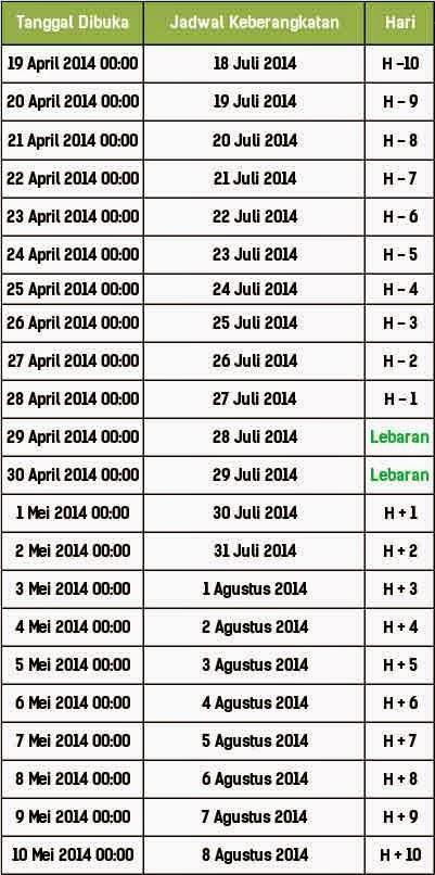 Tiket Promo Kereta Lebaran 2014 Sudah Dibuka