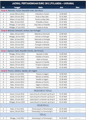 Jadwal UERO 2012