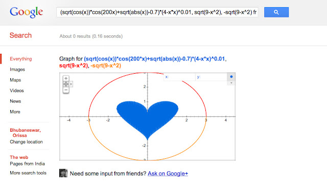 Heart Graph on Google Search
