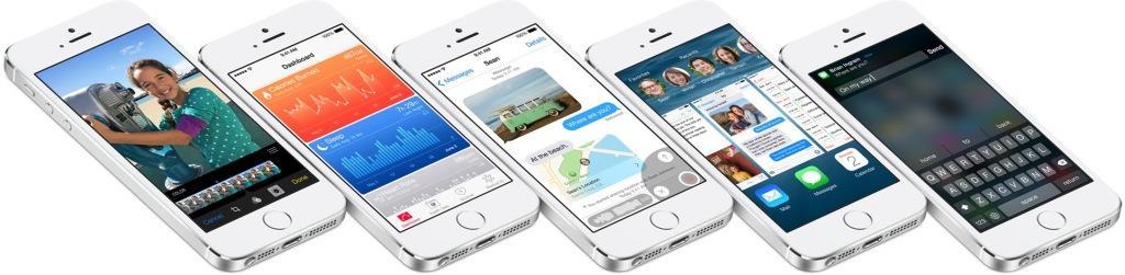 Funções do iOS 8