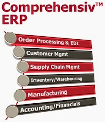 Apparel & Footwear ERP Software by Xperia