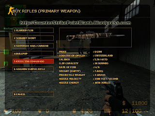 Point Blank SSG50S VGUI for Counter Strike: Source