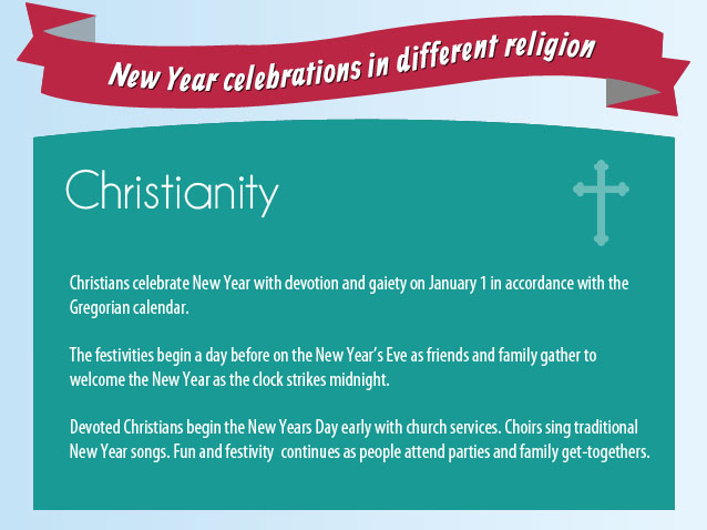 New Year Celebrations in Christianity Religion