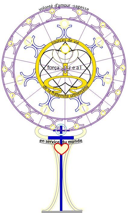 el logo del proyecto