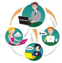 Впровадження  технологій змішаного навчання з використанням електронних засобів комунікації в практику викладання географії та біології в школі.