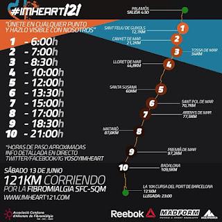 imheart121 recorrido palamos barcelona cataluña 121km corriendo reto solidario fibromialgia