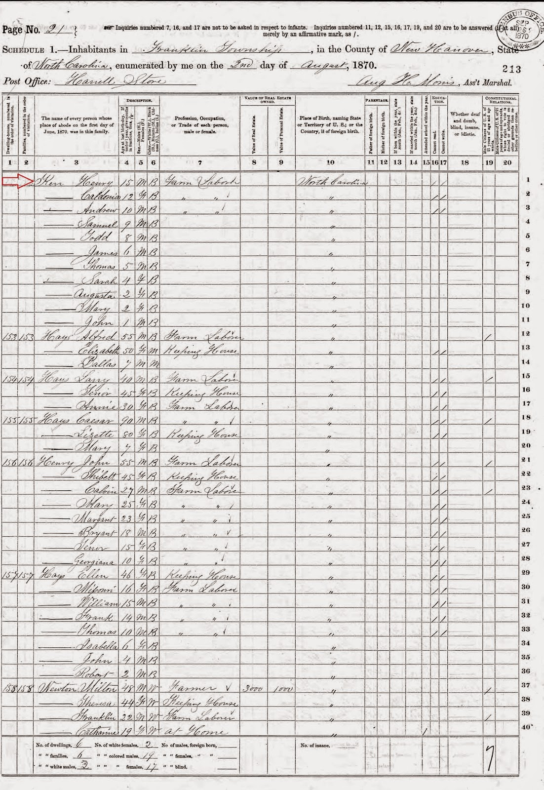 A Look At A Few Of Jacob Kerr's Neighbor  --How Did I Get Here? My Amazing Genealogy Journey