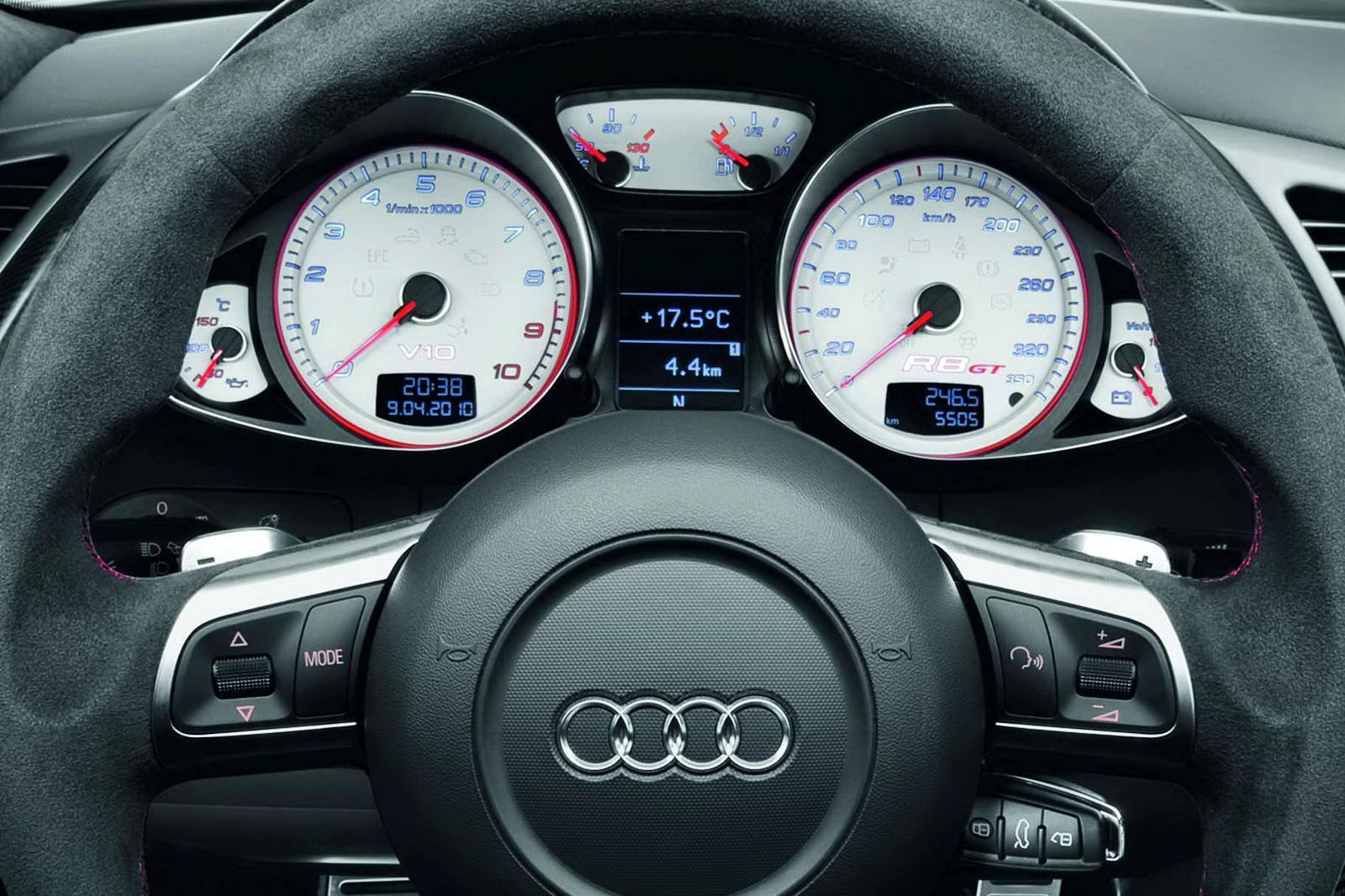 Komisch: 2018 Audi R8 Gt Spyder Wallpapers