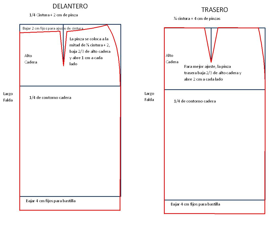DISEÑANDO A TU MEDIDA: Diferentes ajustes para faldas tipo sastre