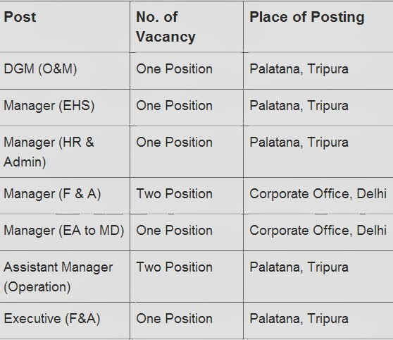 ONGC,Tripura Power Company Limited,OTPC Recruitment 2014, OTPC Gvot Jobs,OTPC vacancies,OTPC jobs notification,OTPC latest recruitment 2014,ongc Tripura recruitment 2014,ongc racruitment