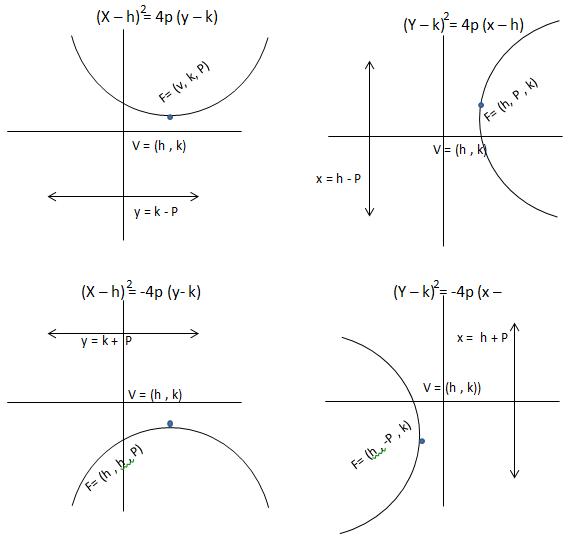 Geometria analitica for Significado de fuera