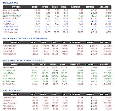 list of money exchange companies in karachi
