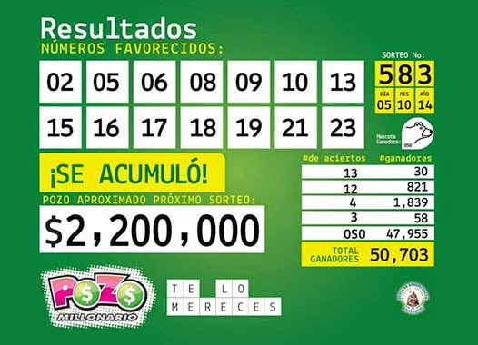 numeros ganadores pozo millonario sorteo 584