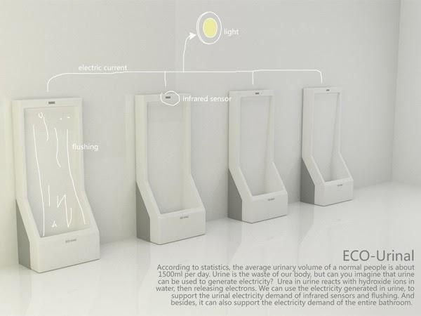Электронные автоматические писсуары Eco-Urinal