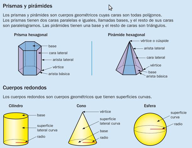 Cuerpos geometricos imagenes con nombres - Imagui