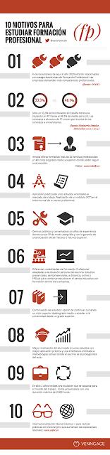 Infografía: 10 razones para estudiar formación profesional