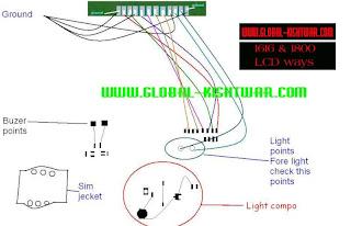 Nokia 1800 1616 White Display Solution