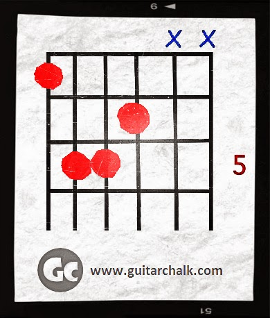 Guitar Barre Chord Diagram