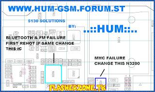 Nokia 5130 Bluetooth jumper diagram hardware problem solution