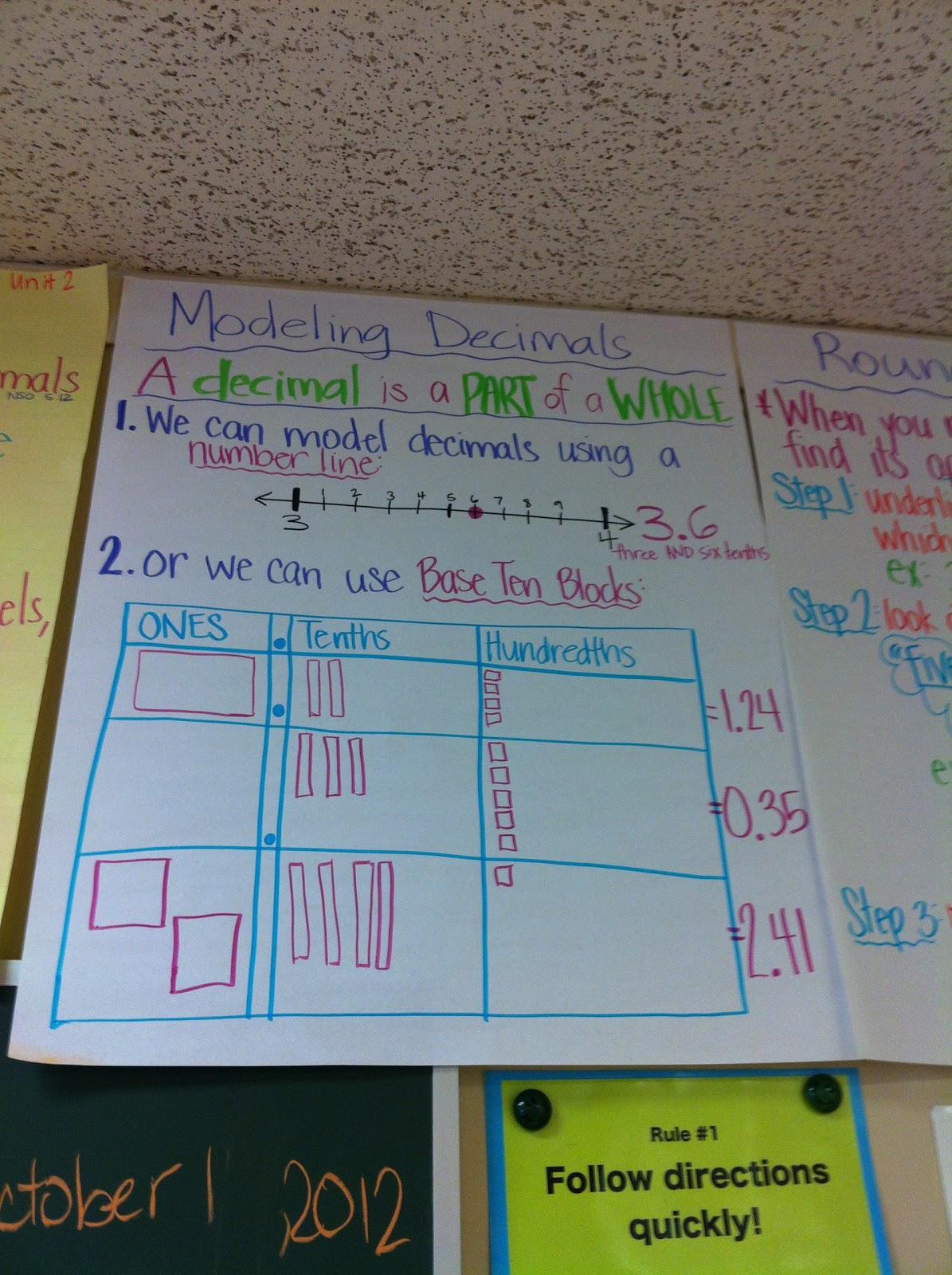 ms. mchugh's corner: where mathletes come to train: anchor charts