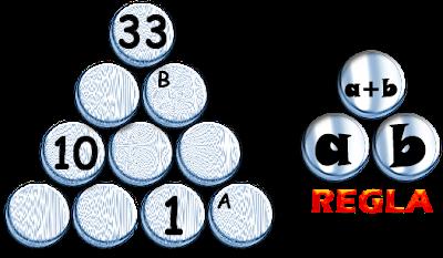 Retos Matemáticos, Piramide Numerica. Descubre los números, Acertijos matemáticos, problemas matemáticos, desafíos matemáticos, Dia del Idioma