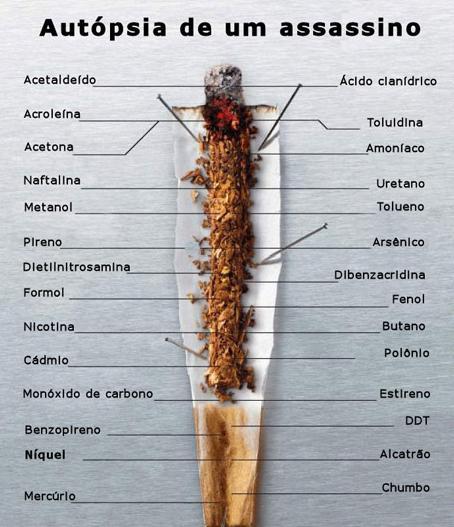Fumar quando lançar antes da gravidez