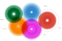 EXPLORA AQUÍ EL SITIO WEB DEL MAPA DE LAS EMOCIONES