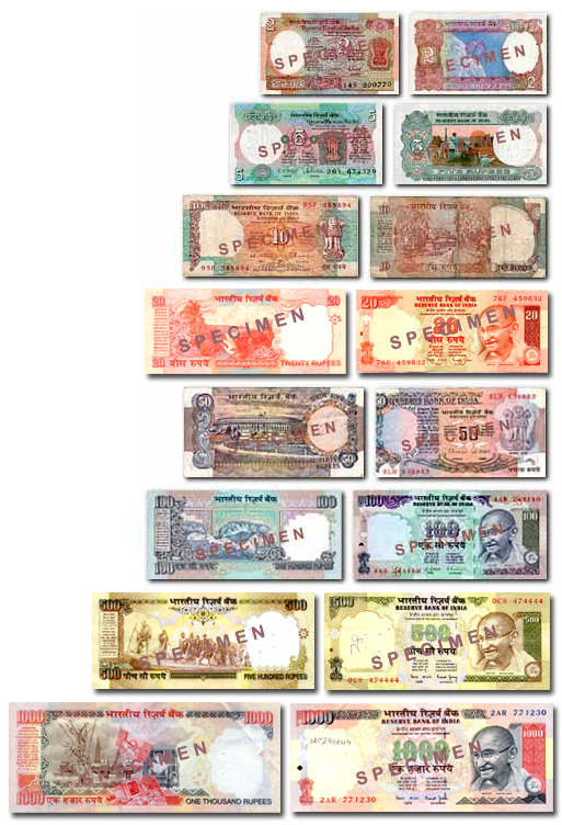 How Reserve Bank of India Came Into Existence History of RBI