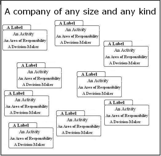 A company