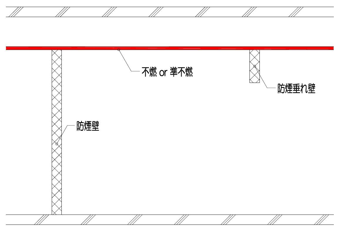シェルパブログ: 防煙区画:天下排煙の天井仕上