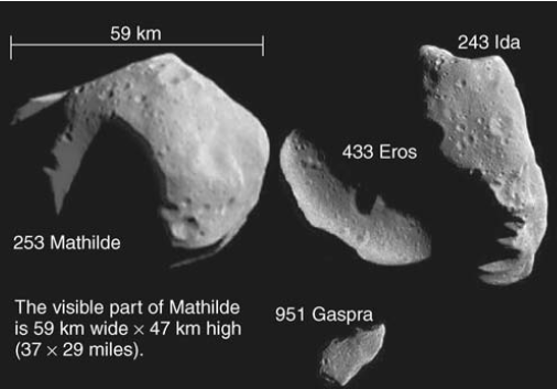 an introduction to asteroids An introduction to near-earth objects introduction apophis (neos), asteroids and comets with orbits around the sun that.