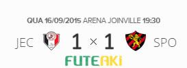 O placar de Joinville 1x1 Sport pela 26ª rodada do Brasileirão 2015