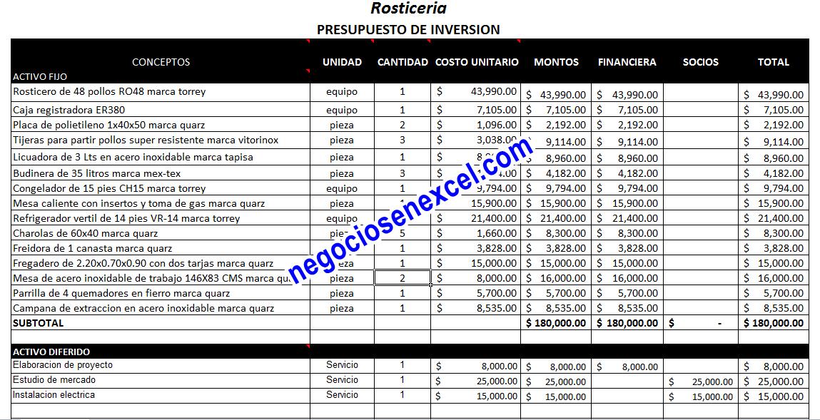 PlaNEx - Planes de Negocios en Excel