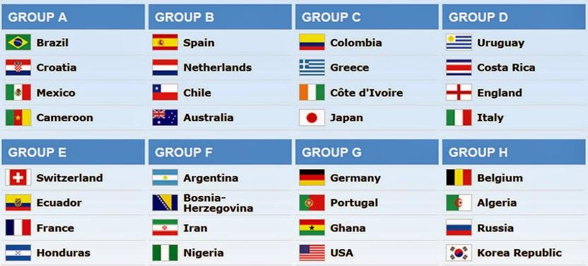 Info jadwal piala dunia 2014 dan pembagian grup