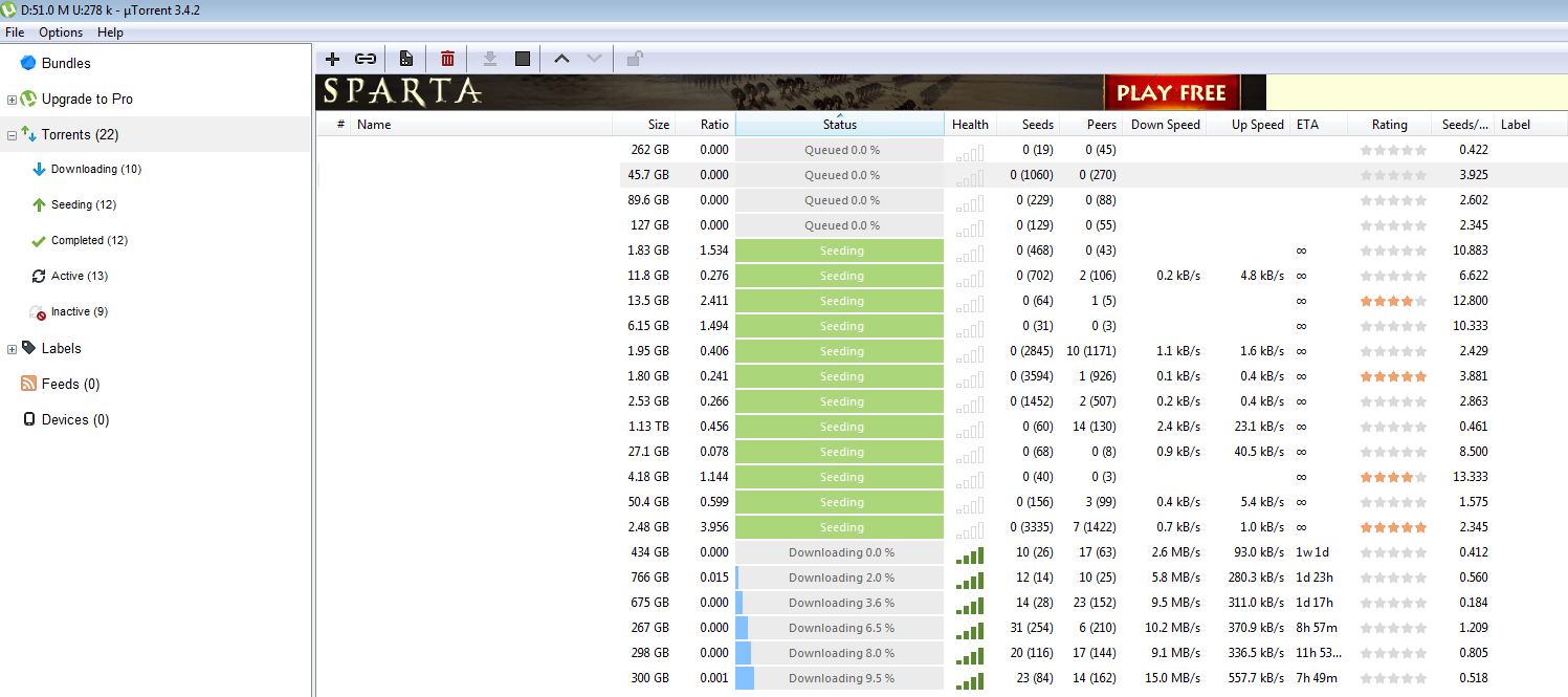 ViewQwest torrent speed