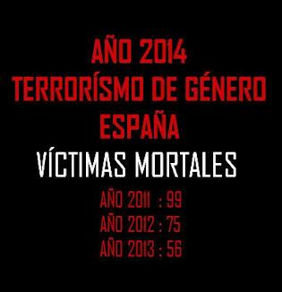 TERROR DE GÉNERO