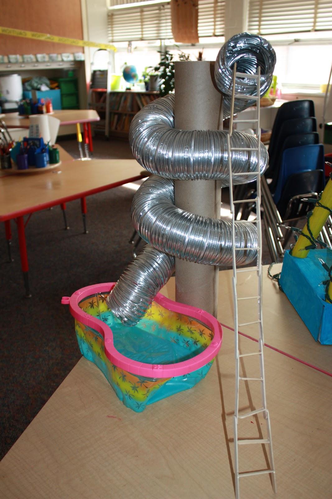 Mrs. Atkin's Kindergarten: Simple Machine Museum (open ...