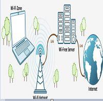 wi-free vpn