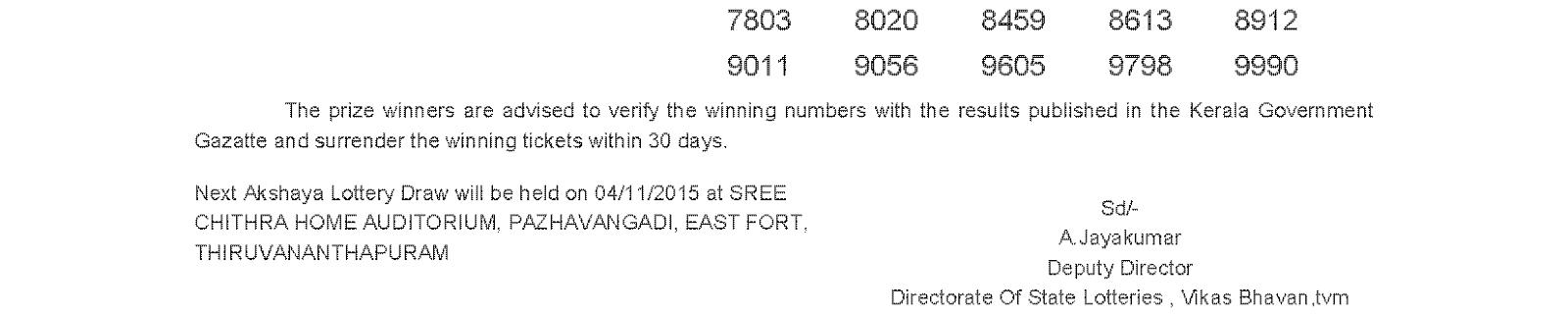 Akshaya Lottery AK 213 Result 28-10-2015