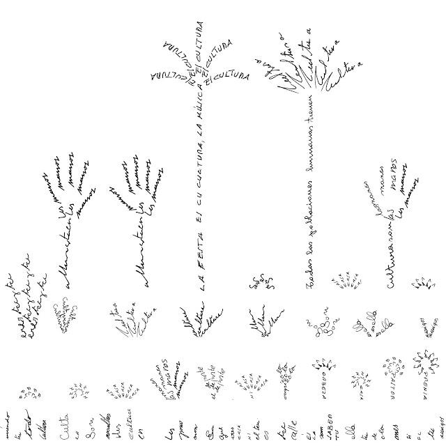 Cultivar, las letras,  palmeras, arboles, matojos y yerbas, caligramas