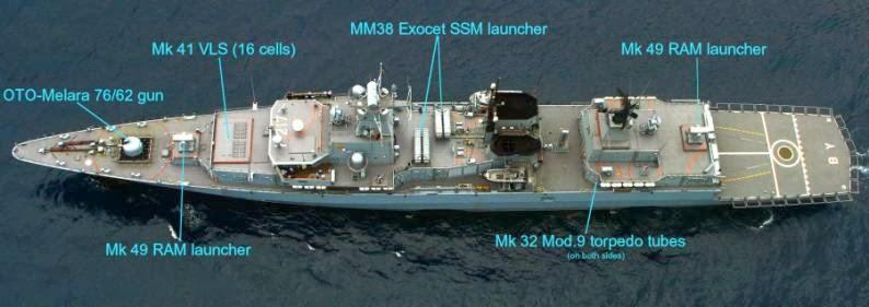 VLS Mk41 di Frigate Brandenburg Class, Jerman
