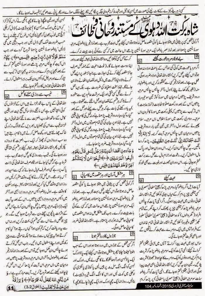 Barkat Ullah Net Worth