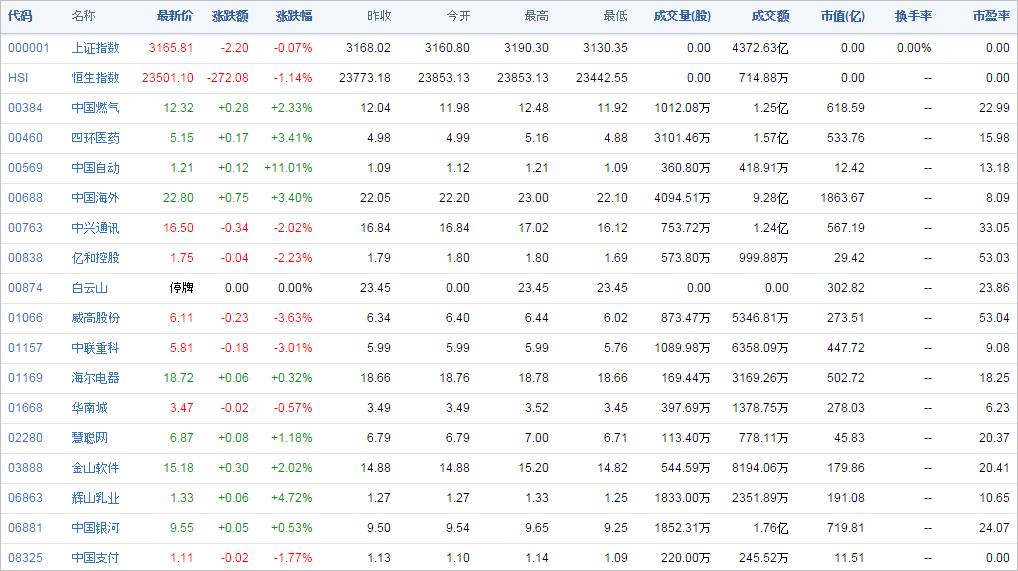 中国株コバンザメ投資ウォッチ銘柄watch20141230