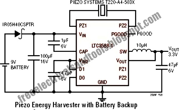 free schematic diagram  ltc3588
