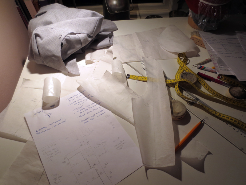 Construction and patternmaking of a coat   www.stinap.com