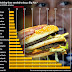 Today's Article - The Big Mac Index
