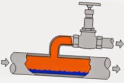 aliran kondensat pada pipa