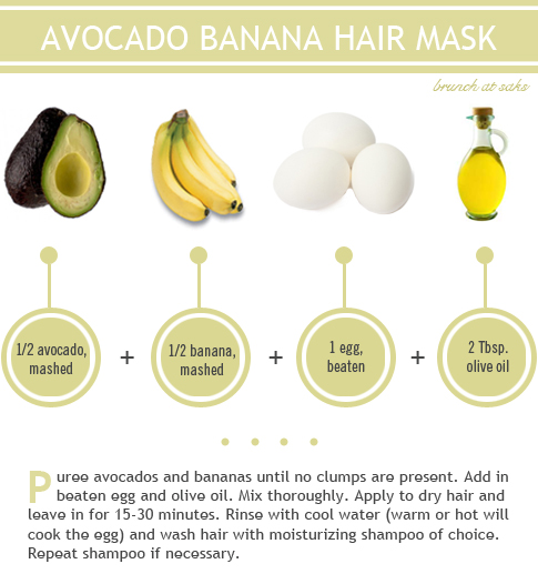 Natural Hair Mask