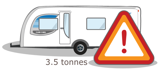 What You Need to Know About Towing a Trailer