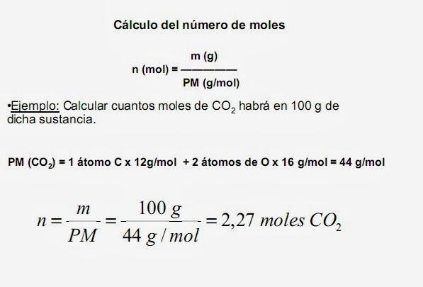 Tareas faziles calcular numero de moles de una molecula nota el pm peso molar se obtiene de la tabla periodica e los elementos urtaz Choice Image